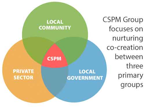 groups_cspm_co-creation